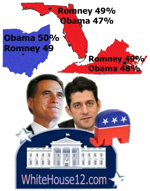 First Reliable Post Debate Polls Shows the Momentum Behind Romney